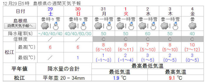 年末年始の天気.jpg